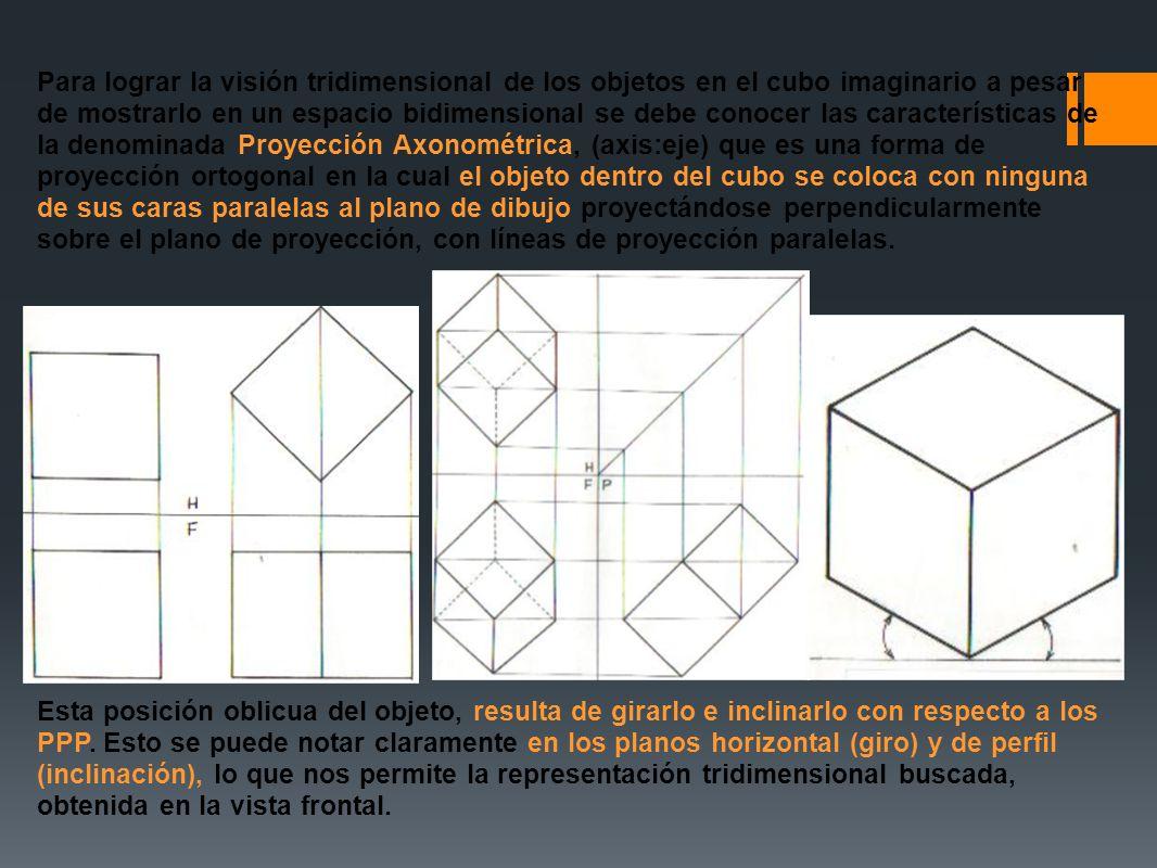 Para lograr la visión tridimensional de los objetos en el cubo imaginario a pesar de mostrarlo en un espacio bidimensional se debe conocer las características de la denominada Proyección Axonométrica, (axis:eje) que es una forma de proyección ortogonal en la cual el objeto dentro del cubo se coloca con ninguna de sus caras paralelas al plano de dibujo proyectándose perpendicularmente sobre el plano de proyección, con líneas de proyección paralelas.