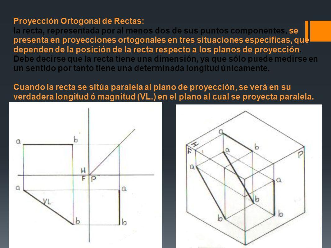 Proyección Ortogonal de Rectas: