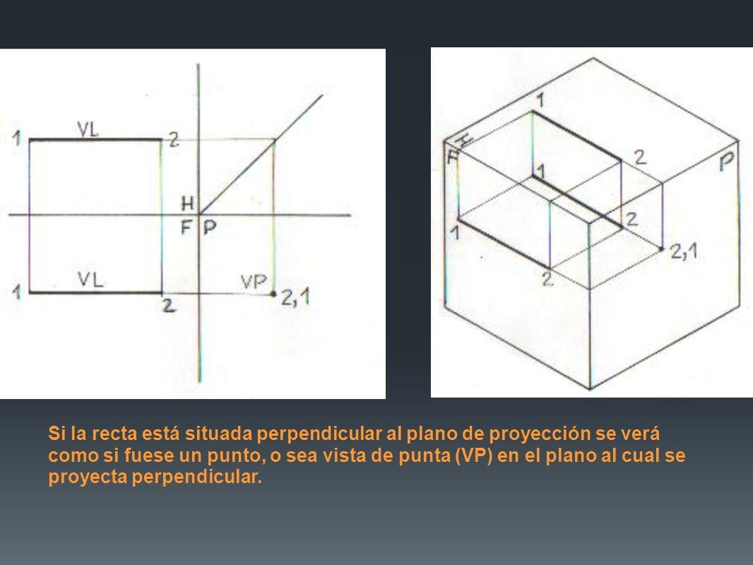 Si la recta está situada perpendicular al plano de proyección se verá como si fuese un punto, o sea vista de punta (VP) en el plano al cual se proyecta perpendicular.
