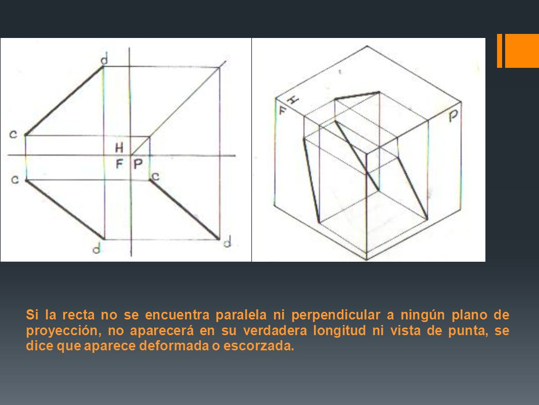Si la recta no se encuentra paralela ni perpendicular a ningún plano de proyección, no aparecerá en su verdadera longitud ni vista de punta, se dice que aparece deformada o escorzada.