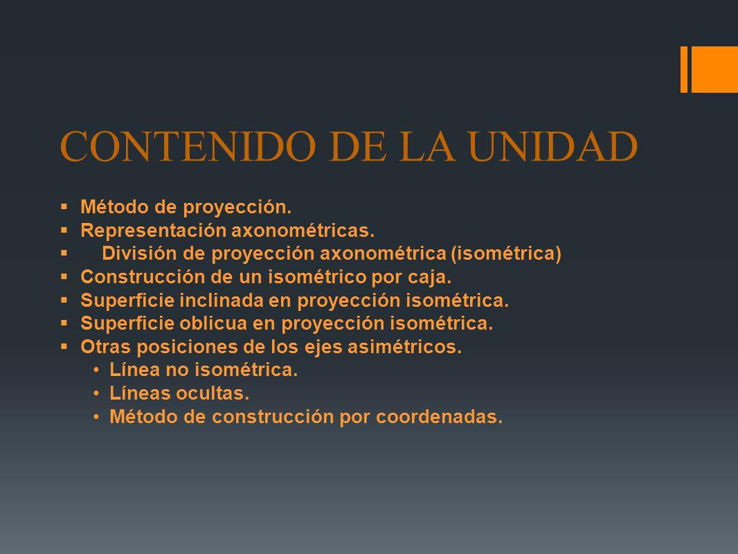 CONTENIDO DE LA UNIDAD Método de proyección.