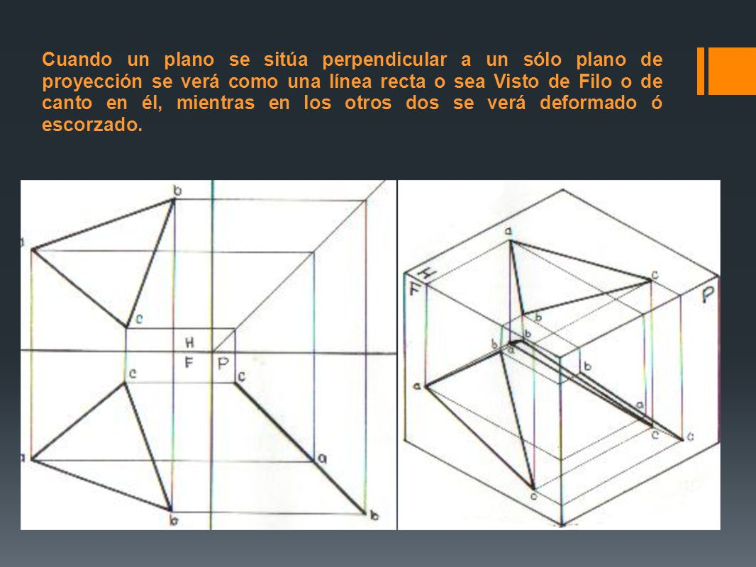 Cuando un plano se sitúa perpendicular a un sólo plano de proyección se verá como una línea recta o sea Visto de Filo o de canto en él, mientras en los otros dos se verá deformado ó escorzado.