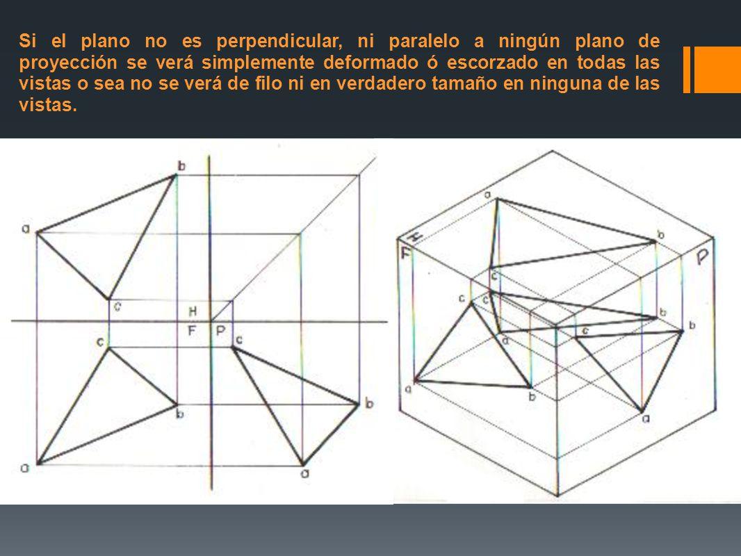 Si el plano no es perpendicular, ni paralelo a ningún plano de proyección se verá simplemente deformado ó escorzado en todas las vistas o sea no se verá de filo ni en verdadero tamaño en ninguna de las vistas.