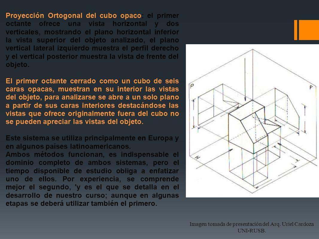 Imagen tomada de presentación del Arq. Uriel Cardoza UNI-RUSB.