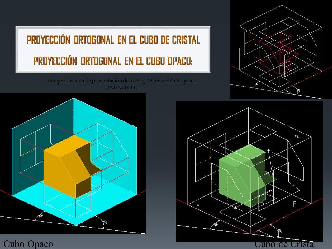 Proyección Ortogonal en el cubo de Cristal