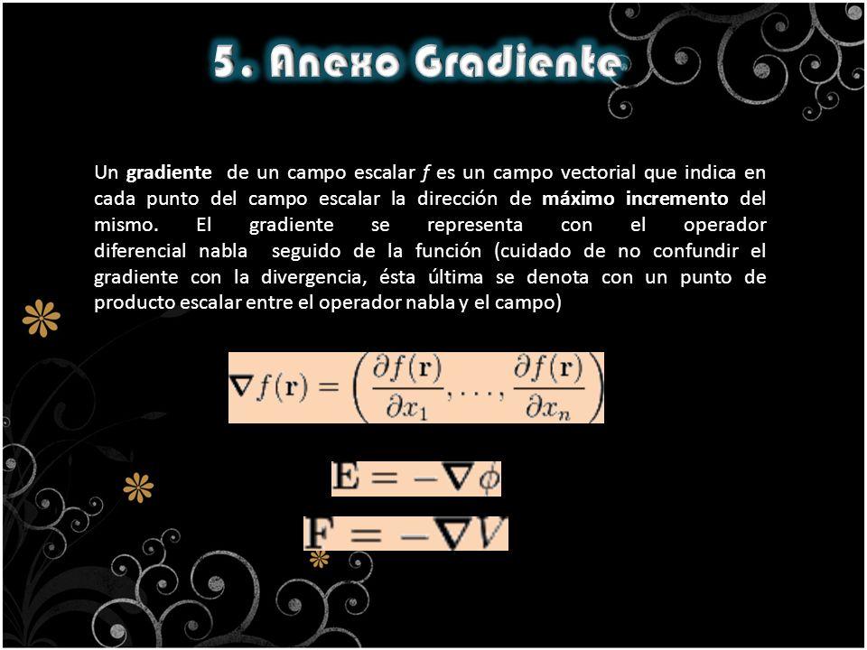5. Anexo Gradiente