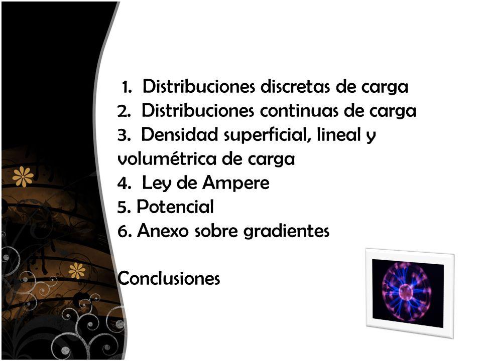 1. Distribuciones discretas de carga 2