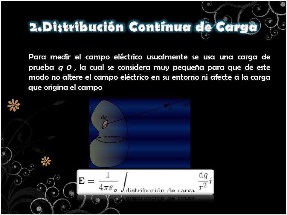 2.Distribución Contínua de Carga