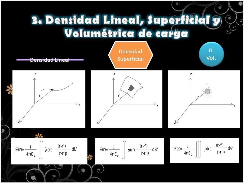 3. Densidad Lineal, Superficial y Volumétrica de carga