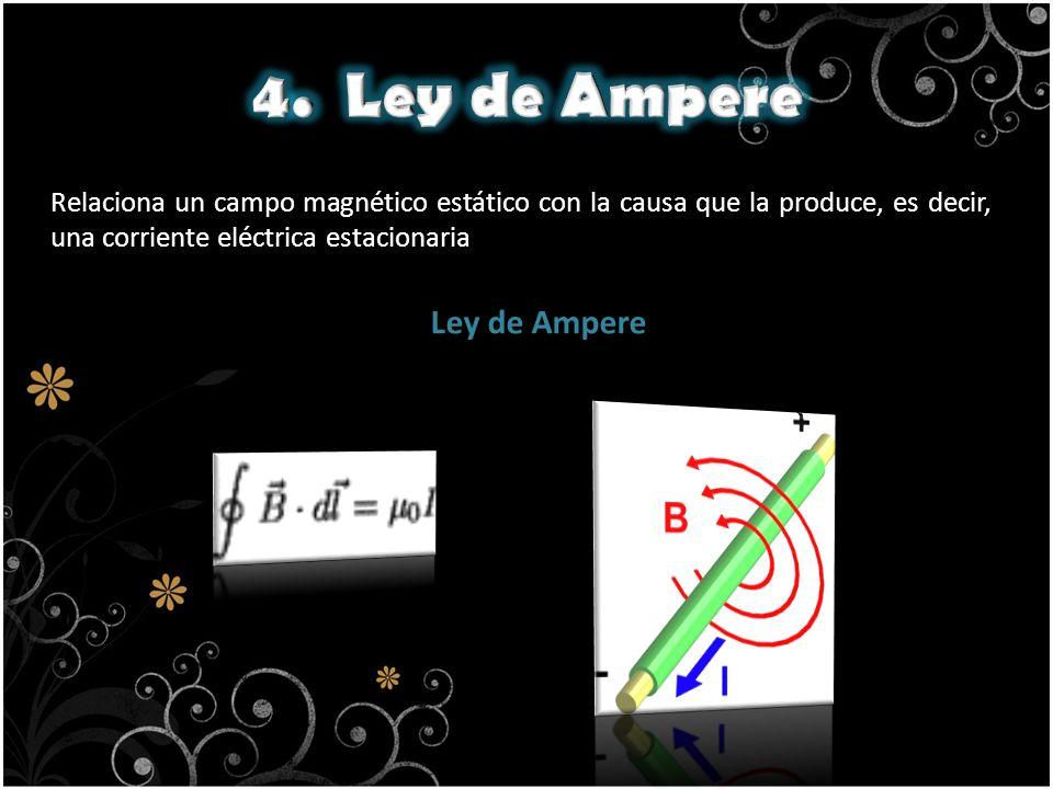 4. Ley de Ampere Ley de Ampere