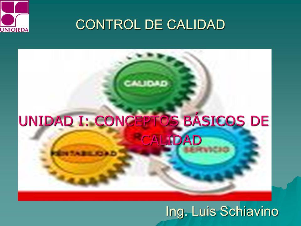 CONTROL DE CALIDAD UNIDAD I: CONCEPTOS BÁSICOS DE CALIDAD Ing. Luis Schiavino
