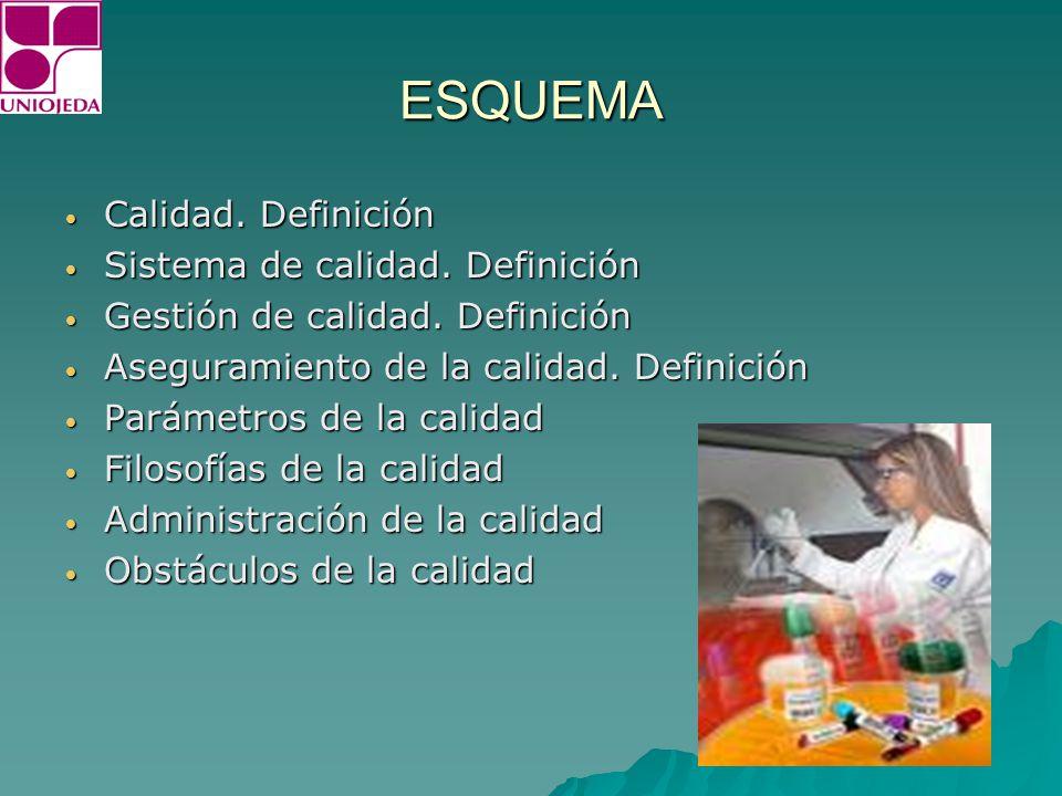 ESQUEMA Calidad. Definición Sistema de calidad. Definición