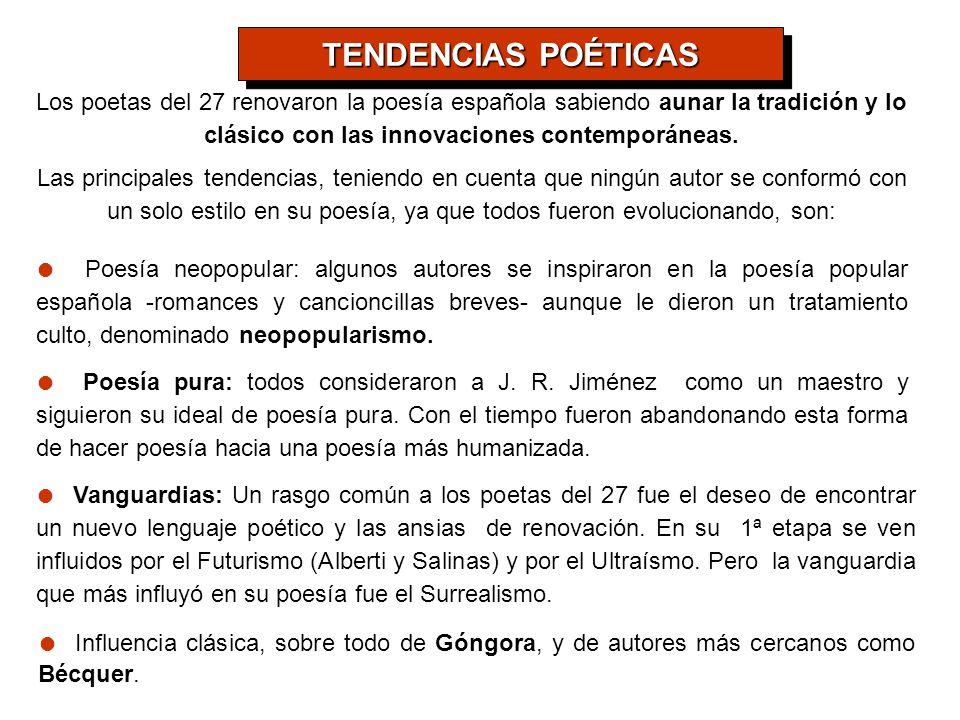 TENDENCIAS POÉTICAS Los poetas del 27 renovaron la poesía española sabiendo aunar la tradición y lo clásico con las innovaciones contemporáneas.