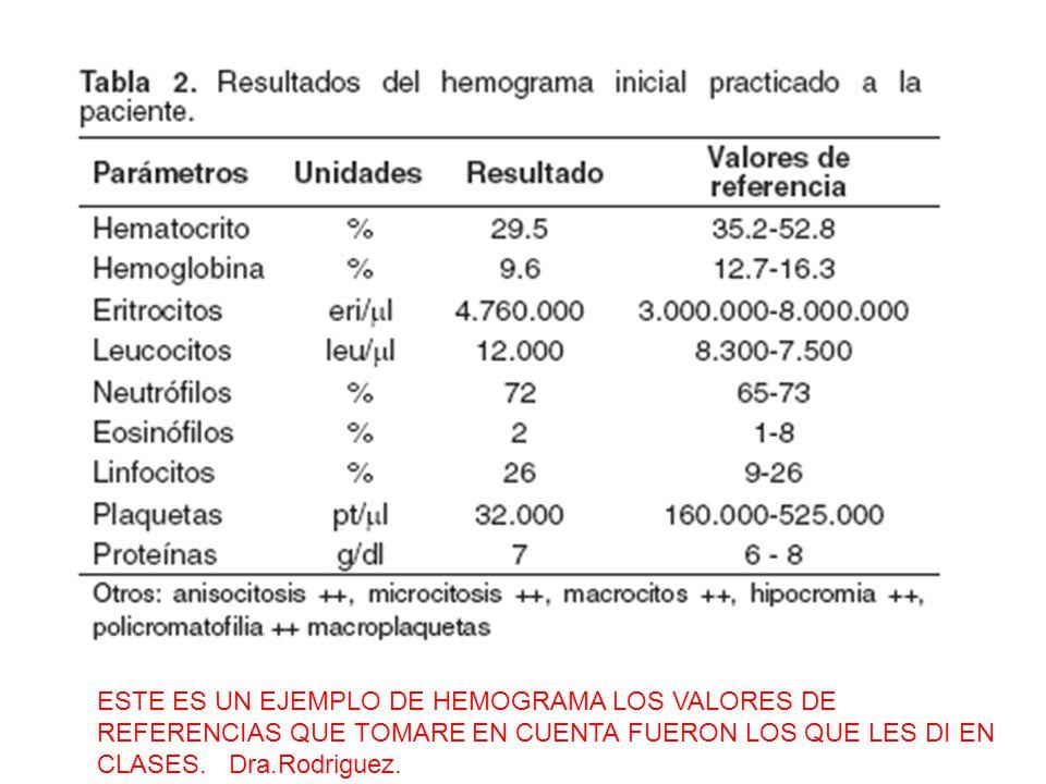 ESTE ES UN EJEMPLO DE HEMOGRAMA LOS VALORES DE REFERENCIAS QUE TOMARE EN CUENTA FUERON LOS QUE LES DI EN CLASES.