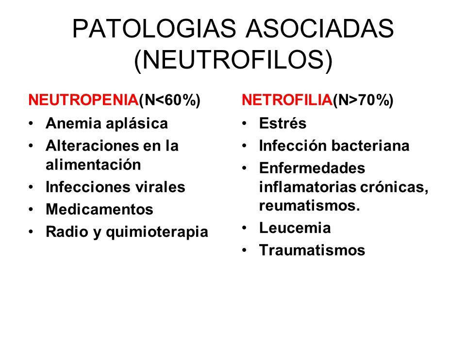 PATOLOGIAS ASOCIADAS (NEUTROFILOS)