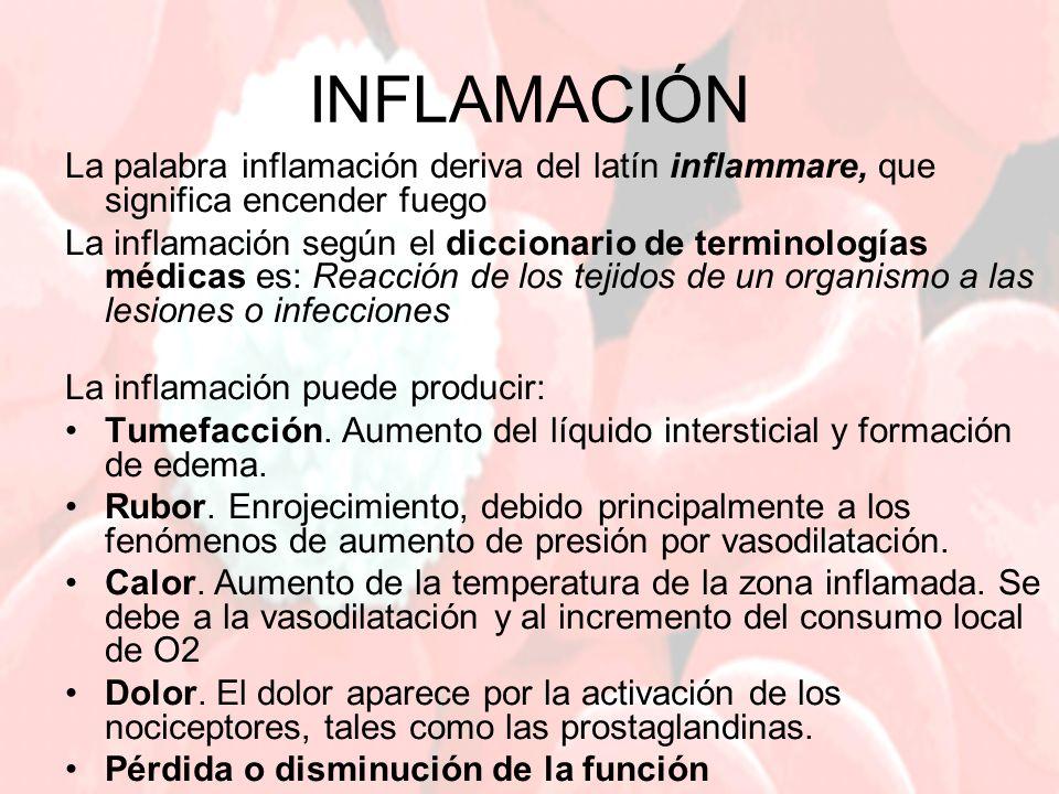 INFLAMACIÓN La palabra inflamación deriva del latín inflammare, que significa encender fuego.