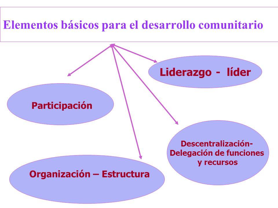 Elementos básicos para el desarrollo comunitario