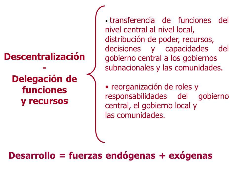 Descentralización- Delegación de funciones y recursos