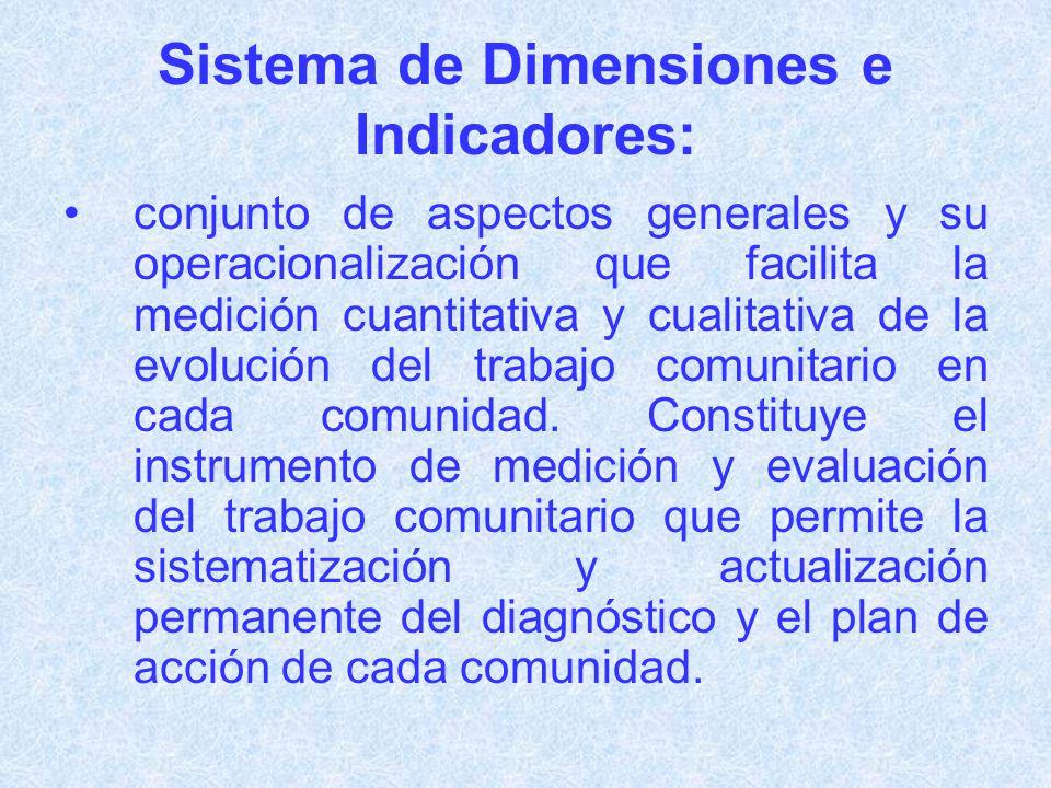 Sistema de Dimensiones e Indicadores: