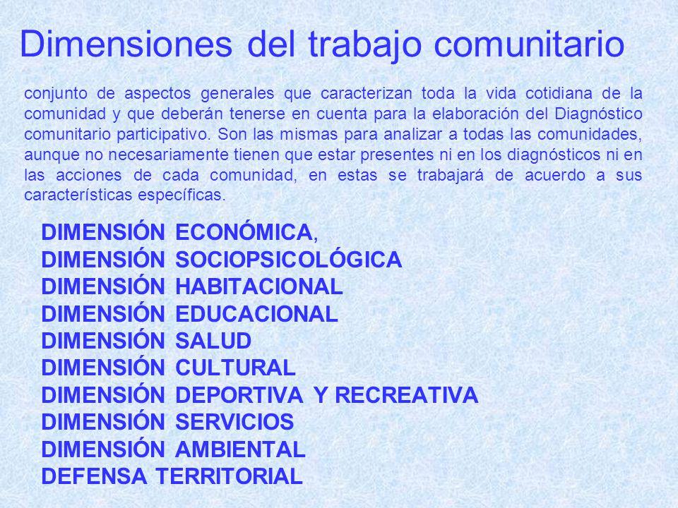 Dimensiones del trabajo comunitario