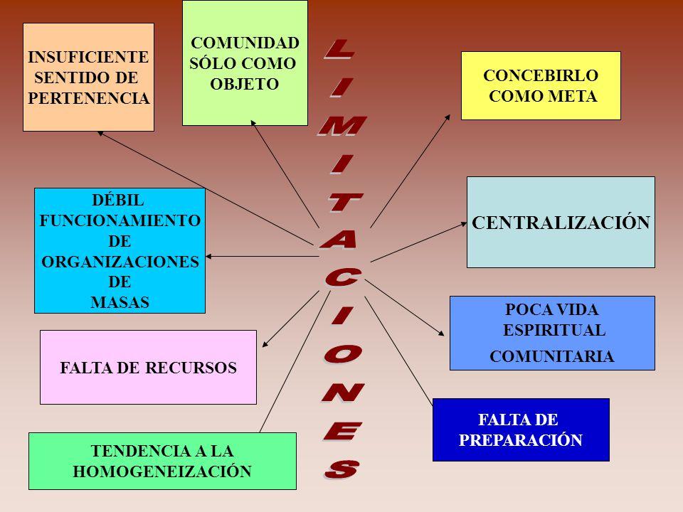 LIMITACIONES CENTRALIZACIÓN COMUNIDAD SÓLO COMO INSUFICIENTE OBJETO