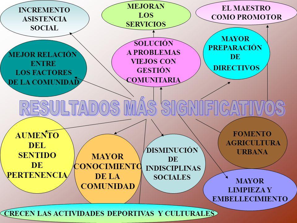 CRECEN LAS ACTIVIDADES DEPORTIVAS Y CULTURALES