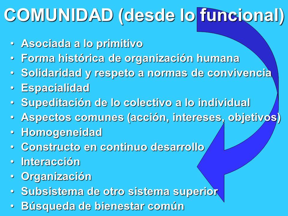 COMUNIDAD (desde lo funcional)