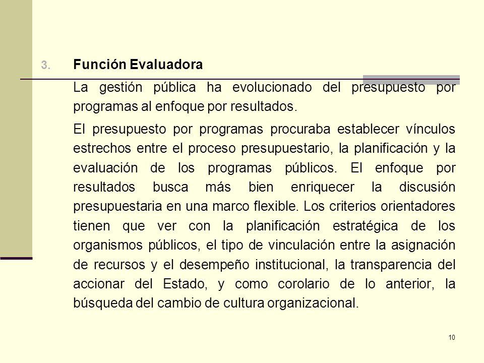 Función Evaluadora La gestión pública ha evolucionado del presupuesto por programas al enfoque por resultados.