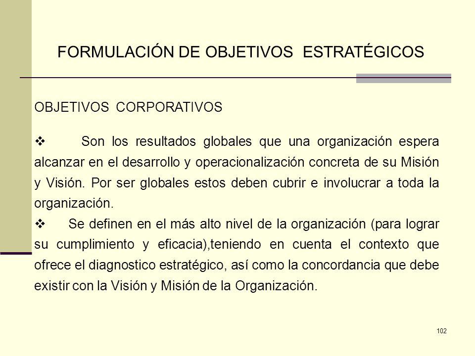 FORMULACIÓN DE OBJETIVOS ESTRATÉGICOS