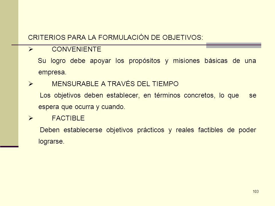 CRITERIOS PARA LA FORMULACIÓN DE OBJETIVOS: