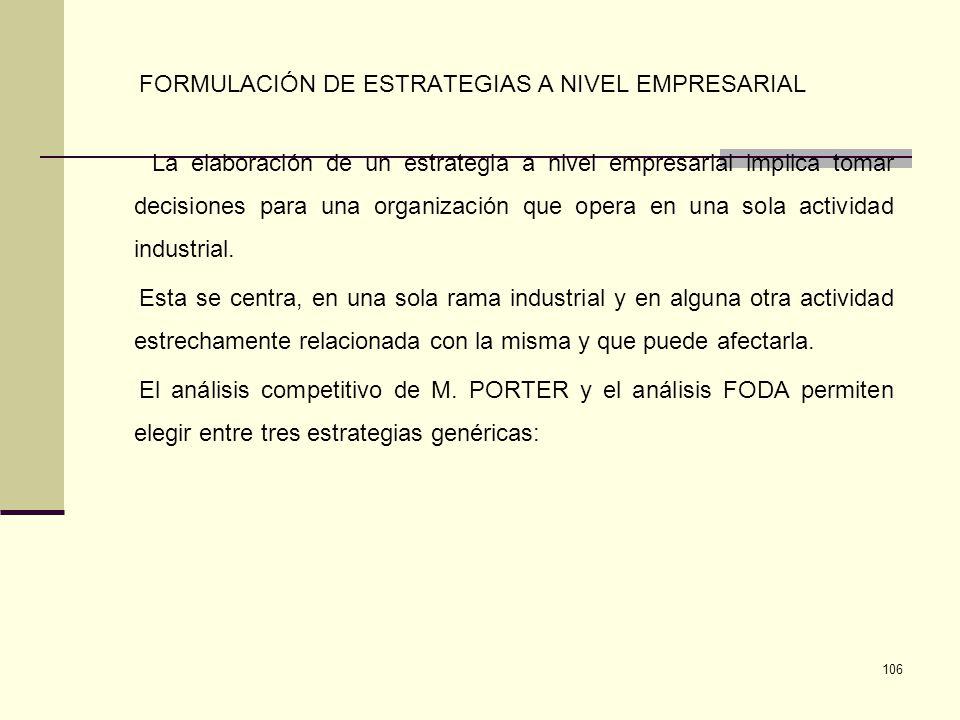 FORMULACIÓN DE ESTRATEGIAS A NIVEL EMPRESARIAL