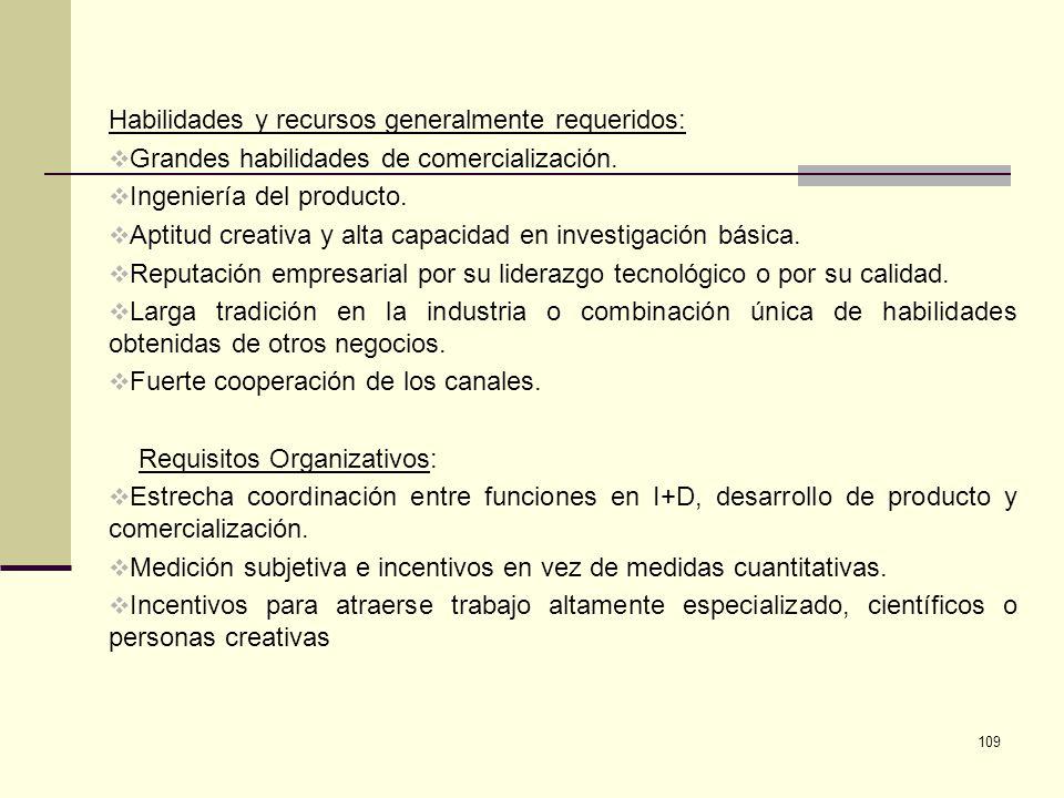 Habilidades y recursos generalmente requeridos: