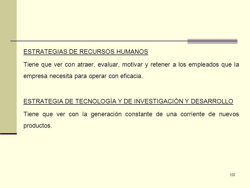 ESTRATEGIAS DE RECURSOS HUMANOS