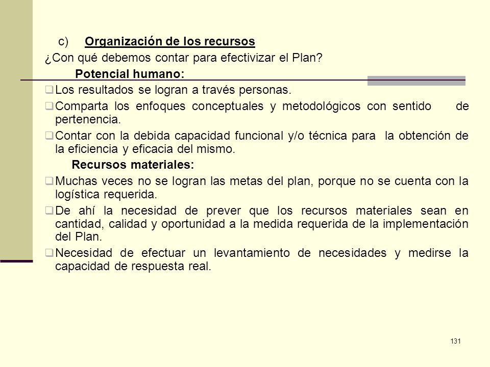 c) Organización de los recursos