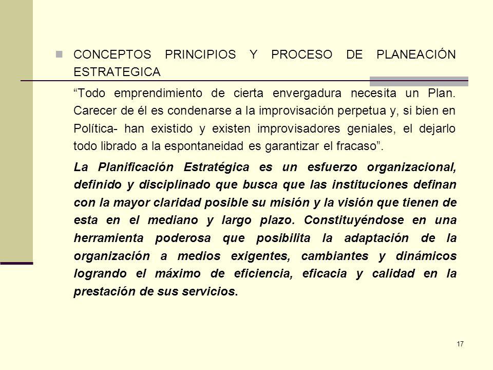 CONCEPTOS PRINCIPIOS Y PROCESO DE PLANEACIÓN ESTRATEGICA