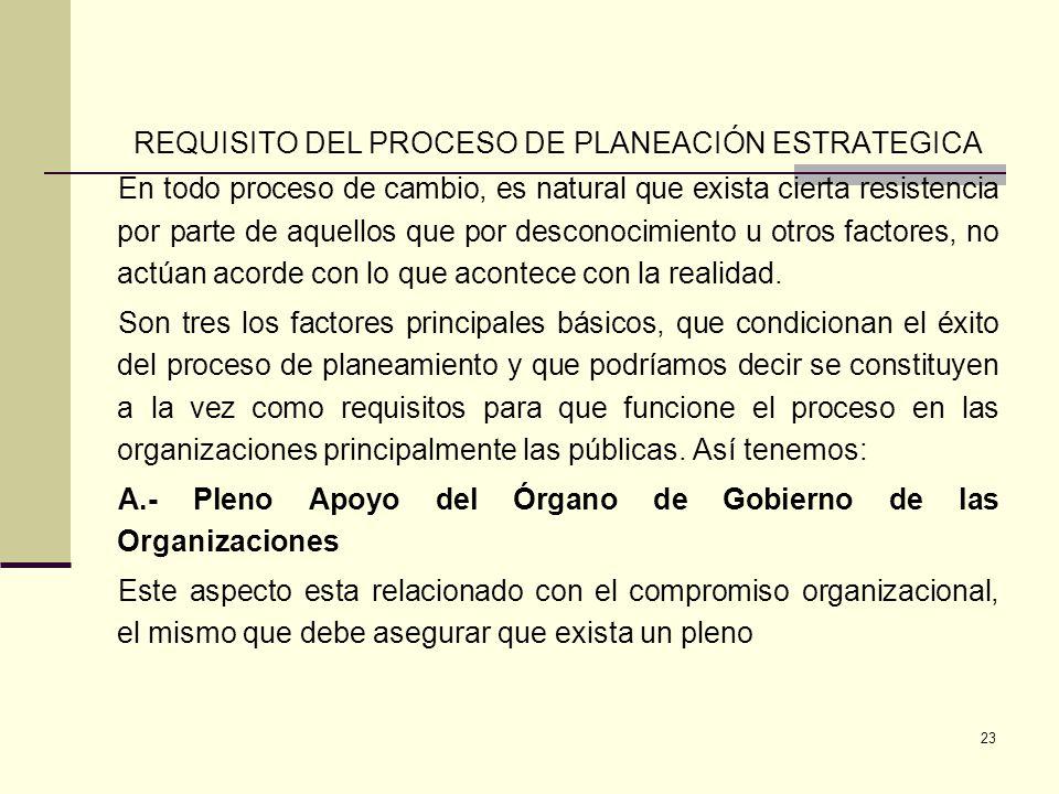 REQUISITO DEL PROCESO DE PLANEACIÓN ESTRATEGICA