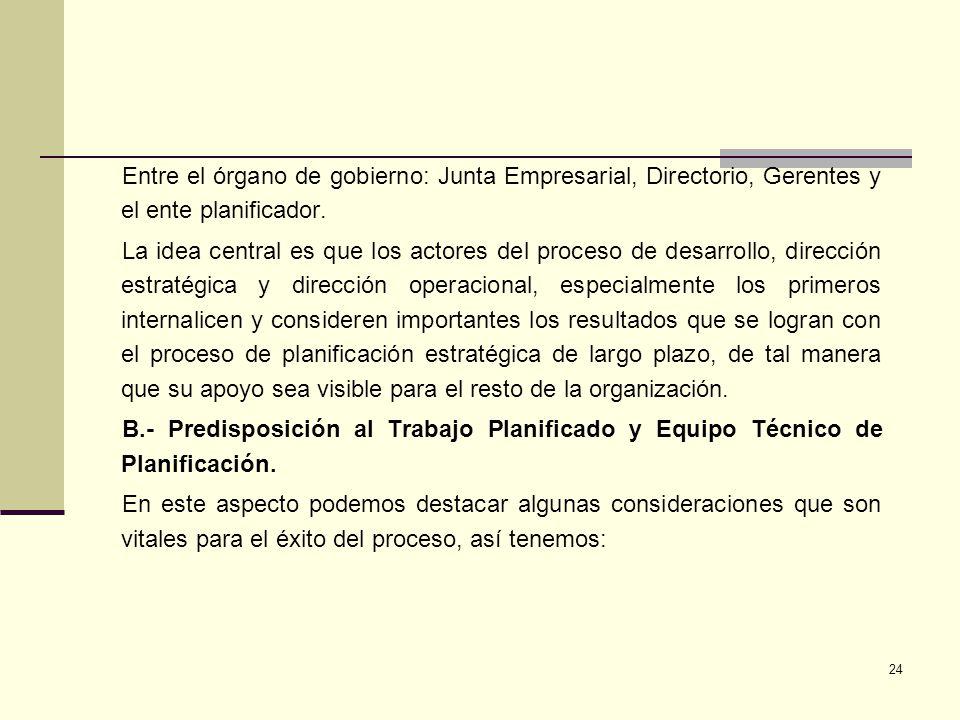Entre el órgano de gobierno: Junta Empresarial, Directorio, Gerentes y el ente planificador.