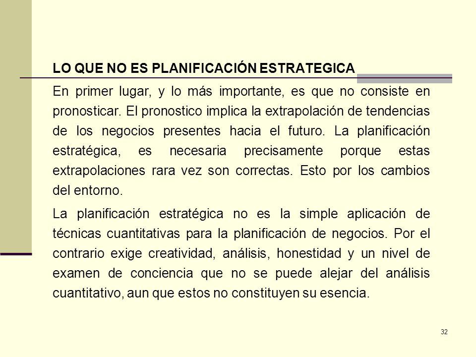 LO QUE NO ES PLANIFICACIÓN ESTRATEGICA