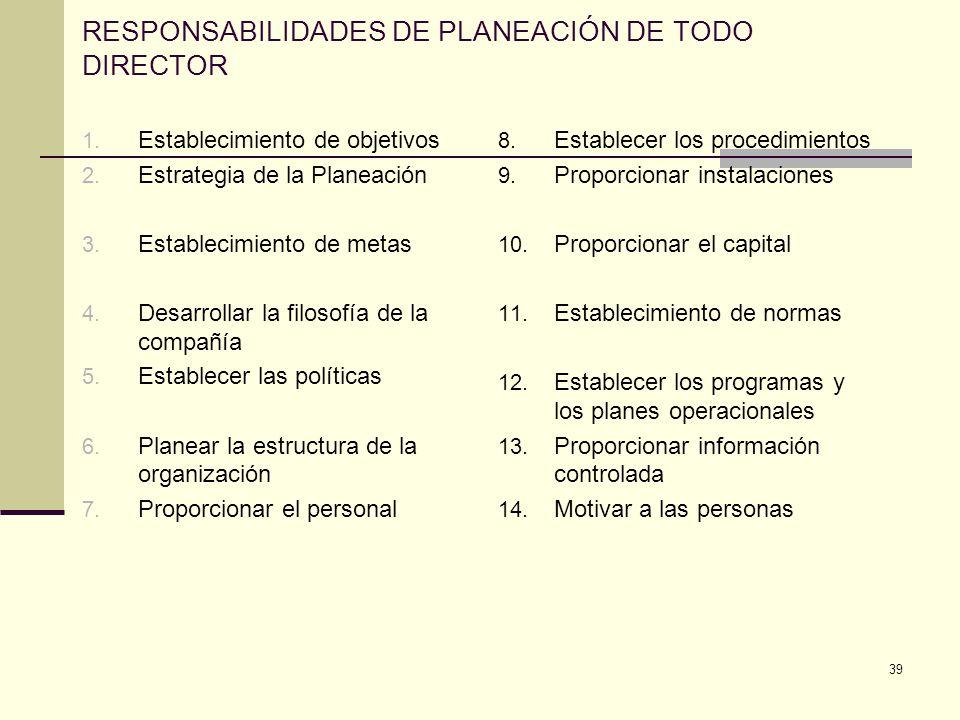 RESPONSABILIDADES DE PLANEACIÓN DE TODO DIRECTOR