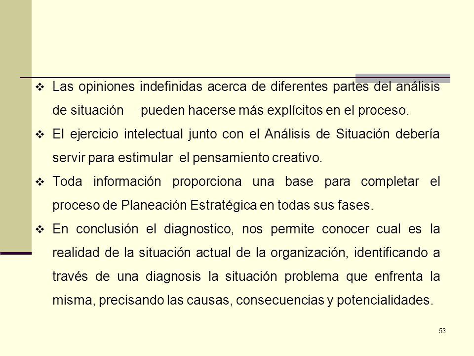 Las opiniones indefinidas acerca de diferentes partes del análisis de situación pueden hacerse más explícitos en el proceso.