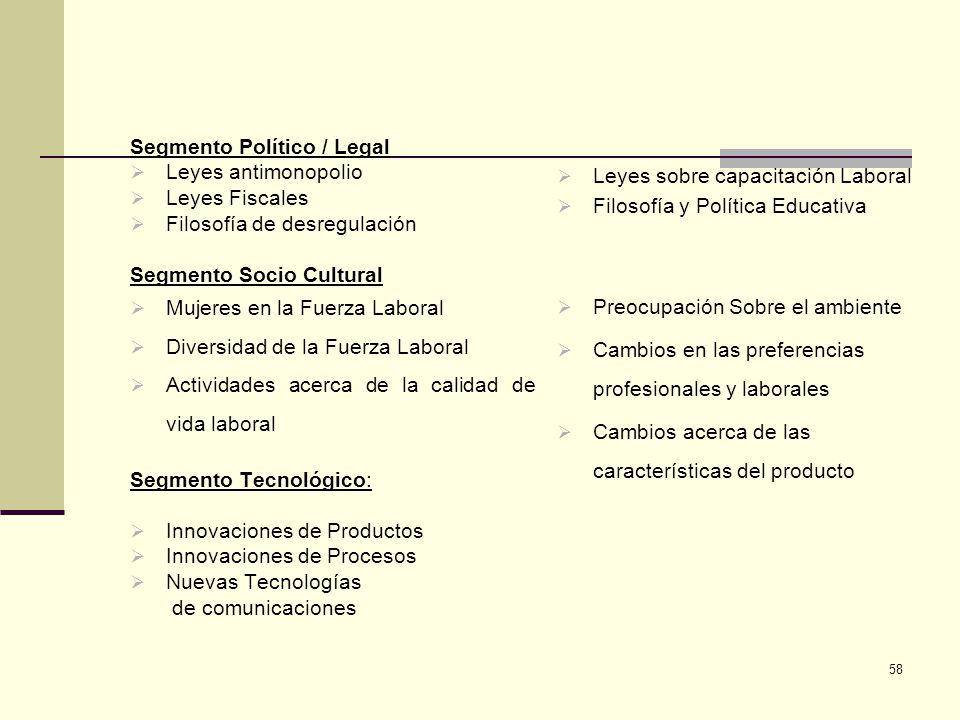 Segmento Político / Legal