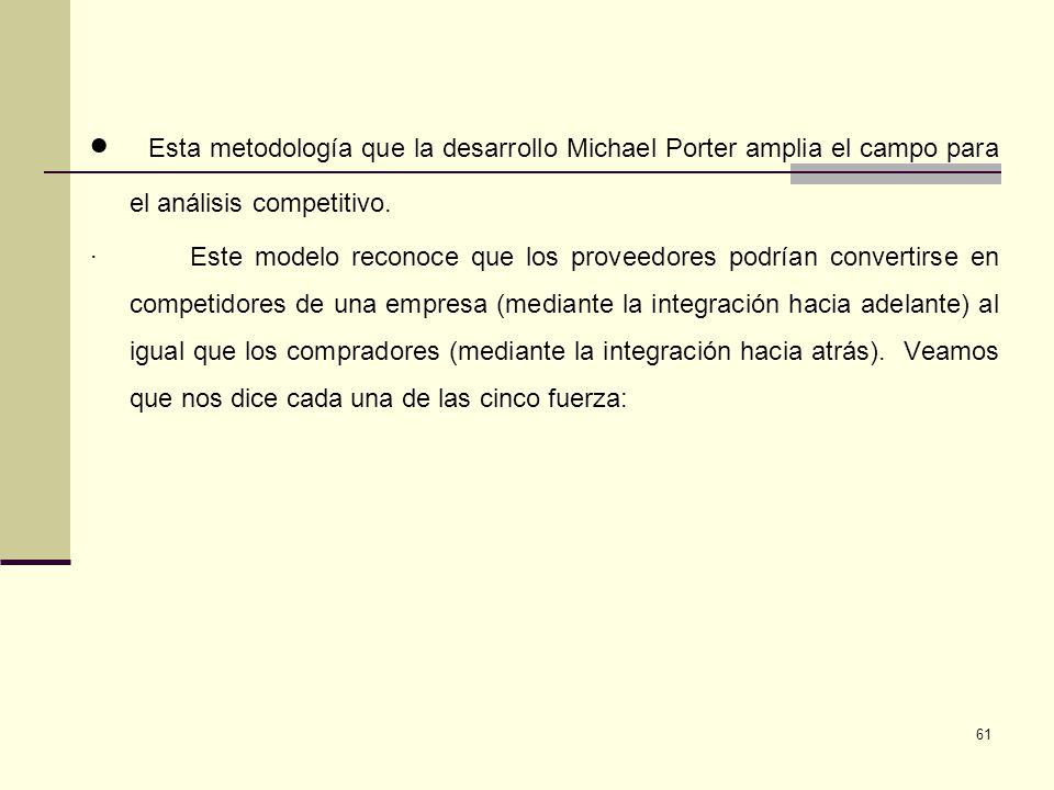 · Esta metodología que la desarrollo Michael Porter amplia el campo para el análisis competitivo.