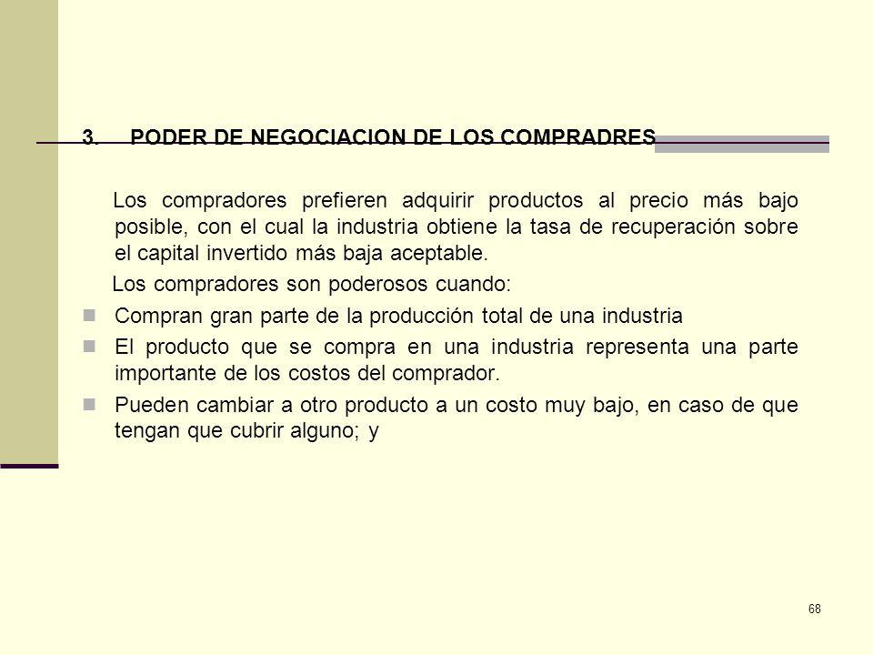 3. PODER DE NEGOCIACION DE LOS COMPRADRES.