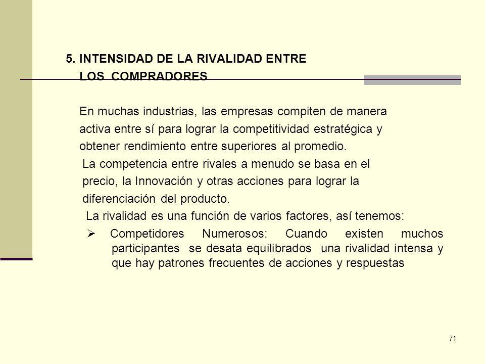5. INTENSIDAD DE LA RIVALIDAD ENTRE