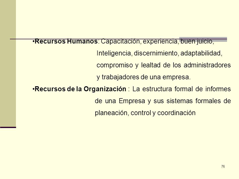 Recursos Humanos: Capacitación, experiencia, buen juicio,
