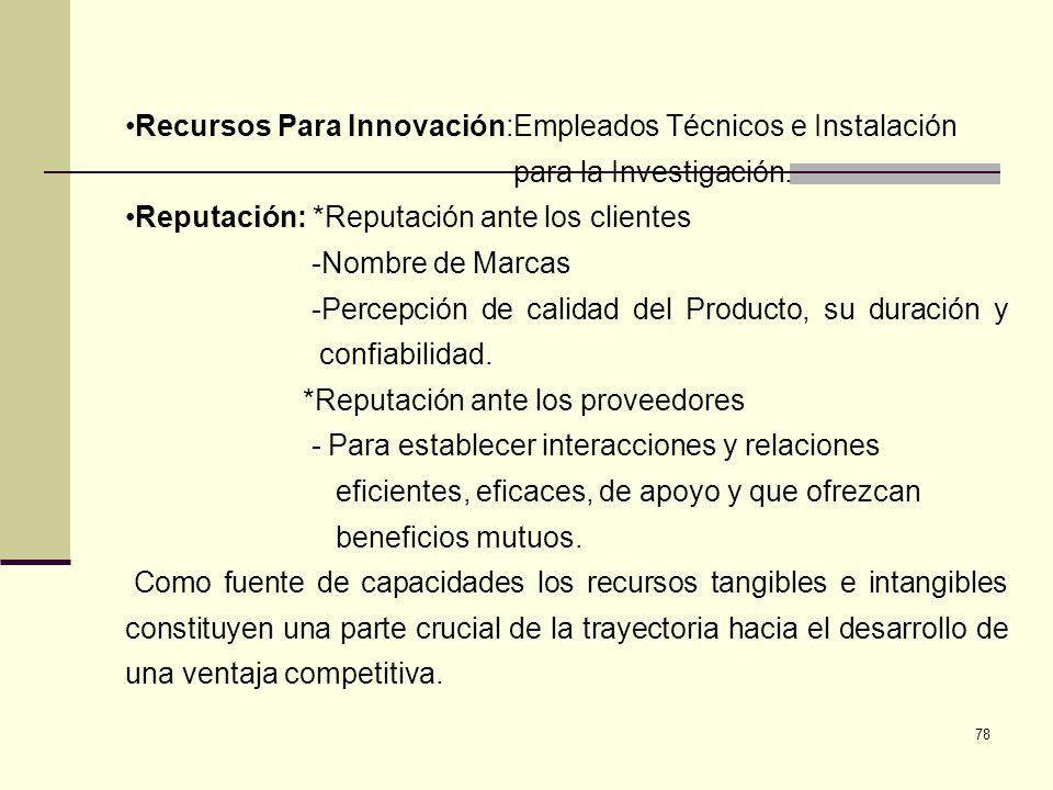 Recursos Para Innovación:Empleados Técnicos e Instalación