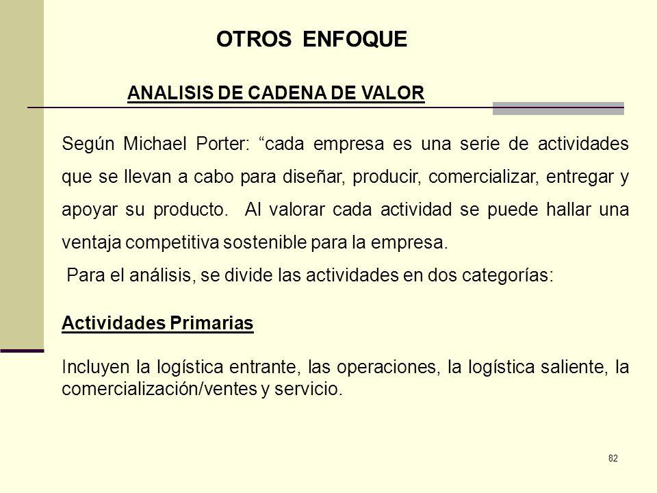 OTROS ENFOQUE ANALISIS DE CADENA DE VALOR