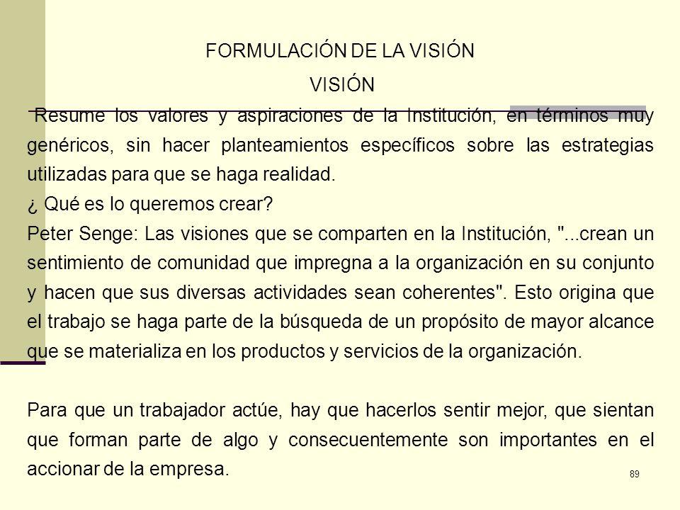 FORMULACIÓN DE LA VISIÓN
