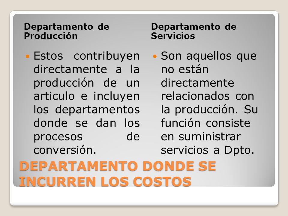 DEPARTAMENTO DONDE SE INCURREN LOS COSTOS