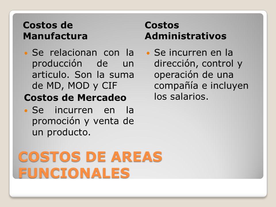 COSTOS DE AREAS FUNCIONALES